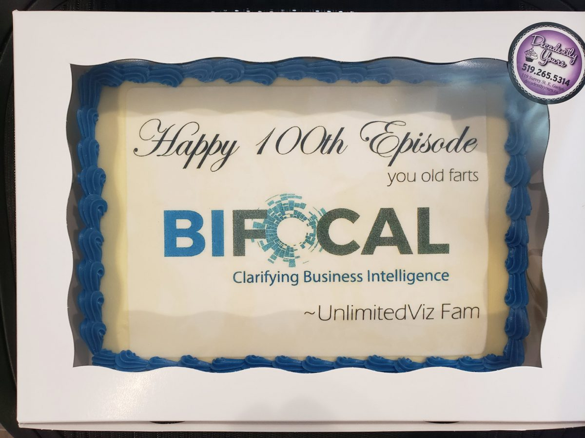 Episode 100 – a measurable milestone